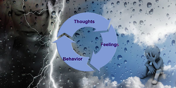 mindful thoughts, behavior, feelings