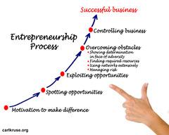 20160829095006-entrepreneur