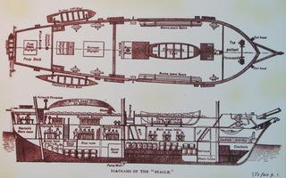 The HMS Beagle.,