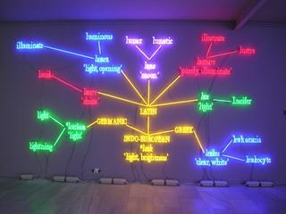 Mapas de Lenguaje, en su totalidad o en una parte, Joseph Kosuth