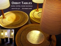 Orbit_tables