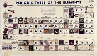 Periodic Table  , Sonya Rapoport