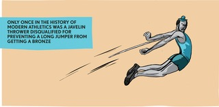 Javelin,Sarnath Banerjee