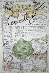The Art of Composting,Megan Stevens