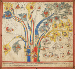 Tree of Diagnosis, Copy of Plate 3 of the Lhasa Tibetan Medical Paintings; Lhasa, central Tibet,