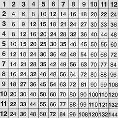 Multiplication Table , Meg Cranston